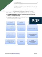 Rappel études épidémiologiques.pdf