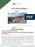 1_3_Etapas del proceso productivo en una operación minera a cielo abierto_Open Pit_UPV 2020_Clase 3