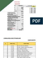 Ejecucion Presupuestal Lomalinda Año 2020