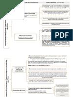 Conception d'une séquence d'apprentissage en situation de régulation  .pdf