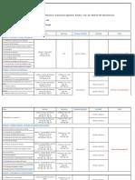 Actividades y Programaciòn.pdf