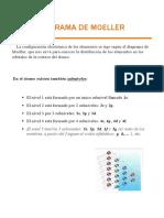 Diagrama de Moeller