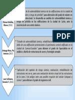 modelo de sustentación_cualitativa (2)