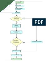 PLAN DE CONTINGENCIA ( 2 EMERGENCIAS AMBIENTALES) (1)