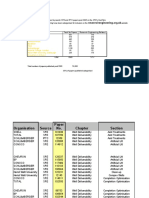 SPE_Papers_Well_Deliverability.xls
