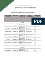 Project Substitution Teacher Wise (1st Semester) (August-November 2020)
