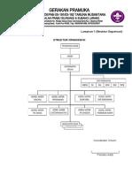 Lampiran 1 Struktur organisasi