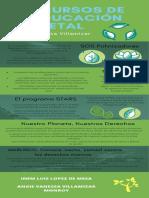 5 RECURSOS DE LA EDUCACION AMBIENTAL (3)