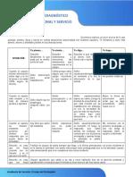 2.7 Auto evaluación INTELIGENCIA EMOCIONAL Y SERVICIO (1) - copia