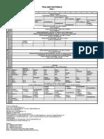 Studii Universitare de Licență - Semestrul i