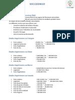Successway resume pdf.pdf