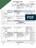 2 Ms Annual Syllabus Distribution Roaissat M 2020-2021