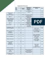 Organización de los cursos (1) (2)  trabajo final
