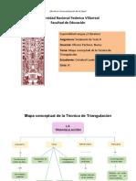 Mapa conceptual de la técnica de triangulación