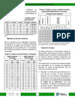 z3 Diseño y construcción de bebederos pecuarios (2da ed.) SAGARPA