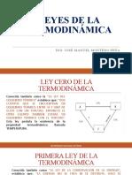 2.LEYES DE LA TERMODINÁMICA.pptx