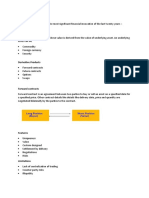 Derivatives Market.docx
