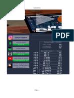 Kit básico do Trader em IQ Option