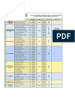 Publicación Entrevistas Posgrados Medicina 2021 1_0