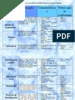 Tipos de documentos lectura 1.docx