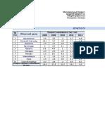 Reshenie_zadach_po_Excel_4