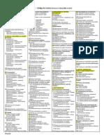 86783756-SNC-Codigo-de-Contas.pdf