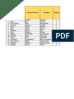 Nomina de Trabajadores por Riesgo de Exposición - Estacion de Servicios R&S - SM 2020 (1) (1).xlsx