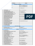 Pharma_statewise list