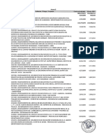 Los 142 proyectos a incorporarse en el Presupuesto 2021