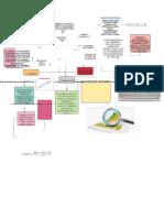 Diagrama en blanco-convertido.docx