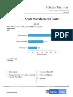 Encuesta Anual Manufacturera 2019