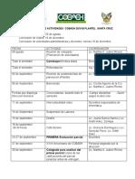 CALENDARIZACIÓN DE ACTIVIDADES  INTERNO  2019-B