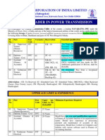 DETAIL ADVERTISEMENT-RECTT.-2010-11 ER-I