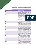 requerimientosfuncionalesynofuncionalesdelaaplicacin-140403114333-phpapp02-convertido