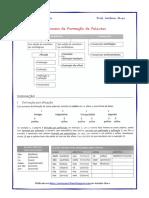 processos de formação de palavras FI.pdf