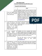 FAQs GATE-2021 - English