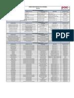 1.11 Directorio Médico PDF Pereira PAC INTEGRAL 27052020