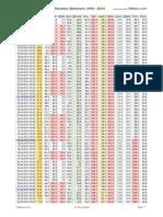 64 Keys Planetary Ephemeris 2014-2024.pdf