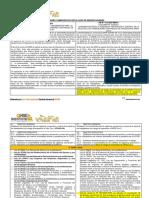 Cuadro Comparativo RM-448 VS RM-972.pdf