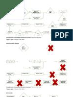 393880668-Mapa-de-Flujo-de-Valor-de-una-Rutina-Diaria.docx