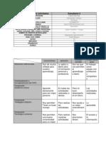 aportes_para_la_construcion_del_trabajo_coloborativo