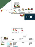 LINEA DE TIEMPO-CIENCIAS SOCIALES- SEMANA 21- DIA 5-TERMINADO.docx