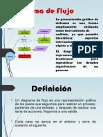 diagramasdeflujo-150313223127-conversion-gate01