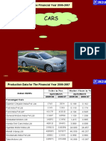 Vehicle Prod 06-07[1]