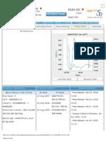 Market Tracker