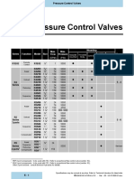 Denison-(R1E02)-Pressure-Control-Calves