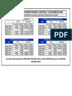 Sueldos-2020-2021-_-Resolucion-30-11-20