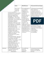 Matriz neurobiofeedback, Psiconeuroinmunología y el mindfullness