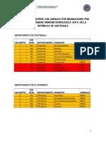 DCS_20201116_Municipios con amenaza por inundación_Huracán Iota