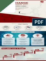 Premier MBA Colleges JD & Comp Document.pdf
